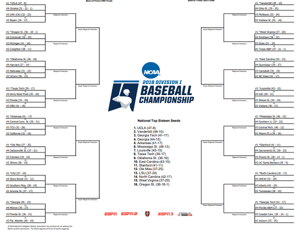 2019 NCAA Baseball Tournament Bracket small