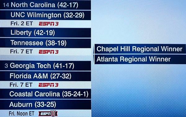 Tennessee Auburn Regionals