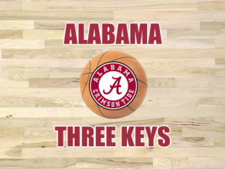 Alabama logo with basketball and three keys