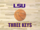 LSU logo with basketball and three keys