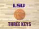 LSU logo with basketball and three keys