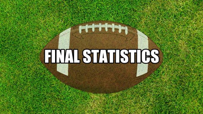 Final Statistics