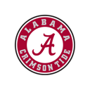 2021 Alabama Football Commit List
